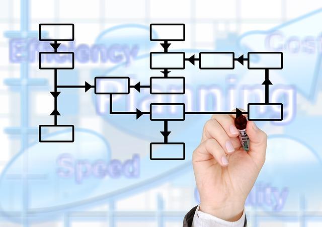 tervezés, üzleti terv, controlling, kontrolling, eredmény, árképzés, önköltség, likviditás